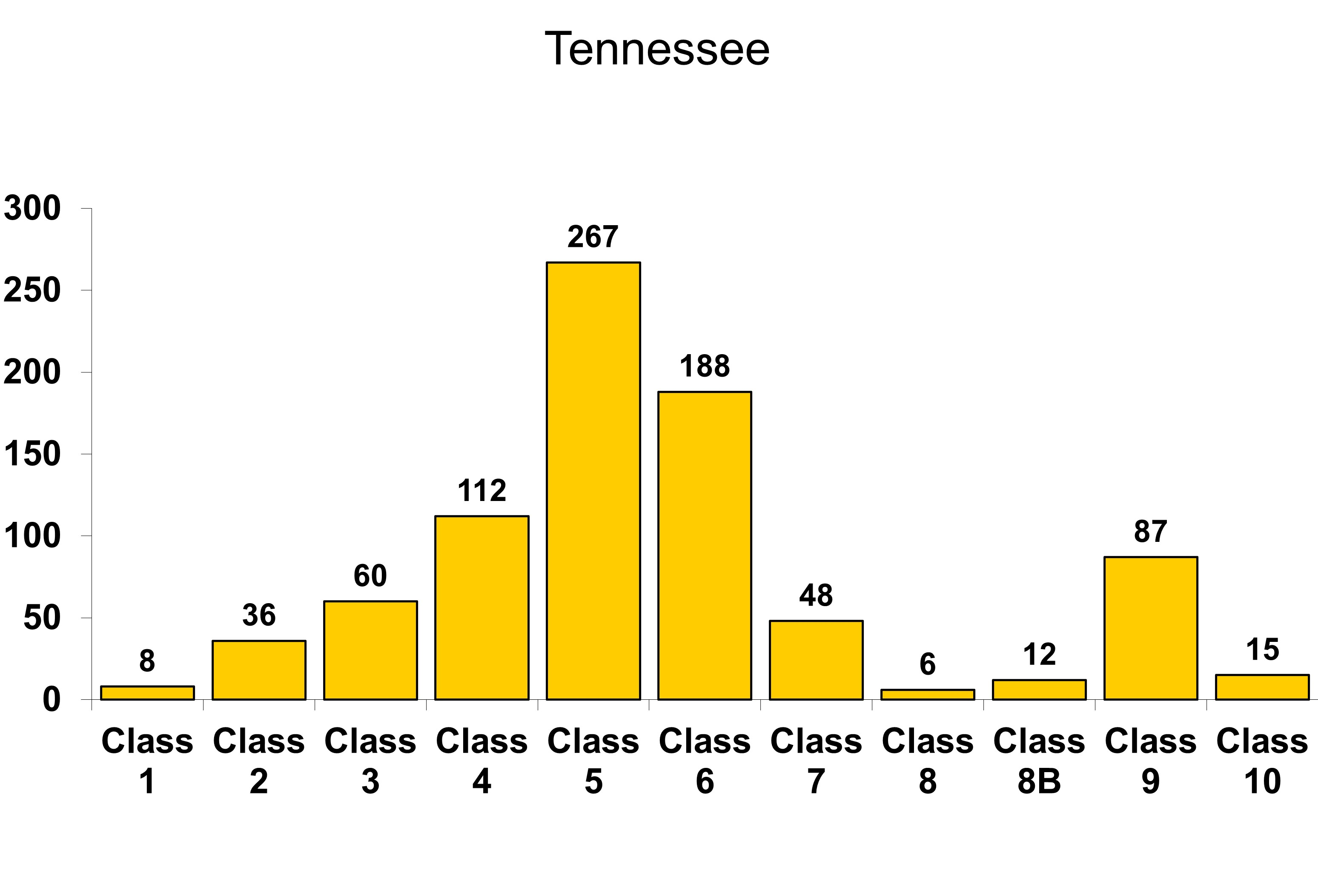 https://www.isomitigation.com/siteassets/graphs-ppc/imgs/tennessee.jpg